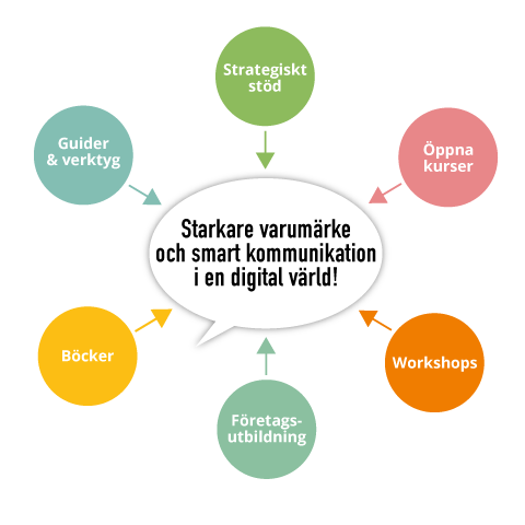 smart_digital_kommunikation
